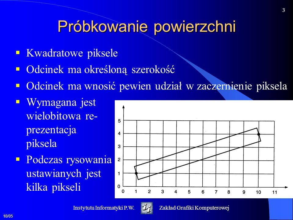 10/05 3 Instytutu Informatyki P.W.Zakład Grafiki Komputerowej Próbkowanie powierzchni Kwadratowe piksele Odcinek ma określoną szerokość Odcinek ma wno