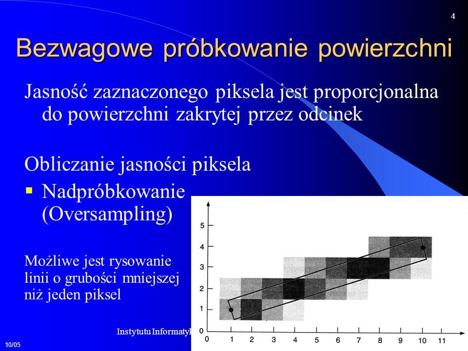 10/05 5 Instytutu Informatyki P.W.Zakład Grafiki Komputerowej Nadpróbkowanie (oversampling) Odcinek o grubości jednego piksela rysujemy tak jakby był odcinkiem złożonym z pewnej liczby mniejszych pikseli O jasności piksela decyduje liczba zakrytych pikseli Przykład Piksel złożony z 16 małych pikseli Jasność piksela = 4/16 I max = 1/4 I max