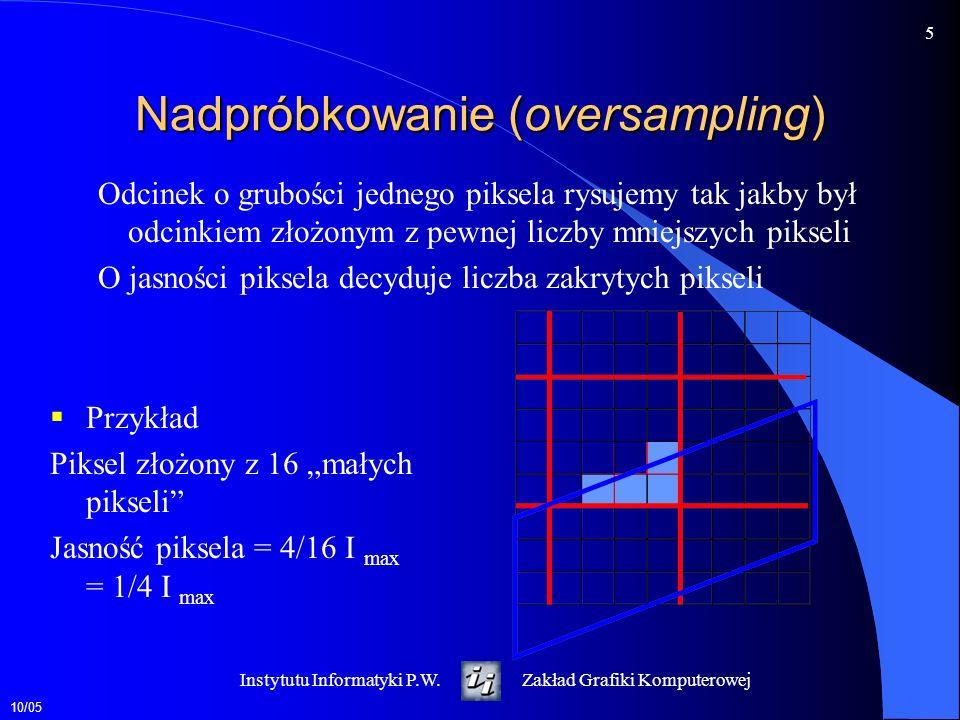 10/05 5 Instytutu Informatyki P.W.Zakład Grafiki Komputerowej Nadpróbkowanie (oversampling) Odcinek o grubości jednego piksela rysujemy tak jakby był