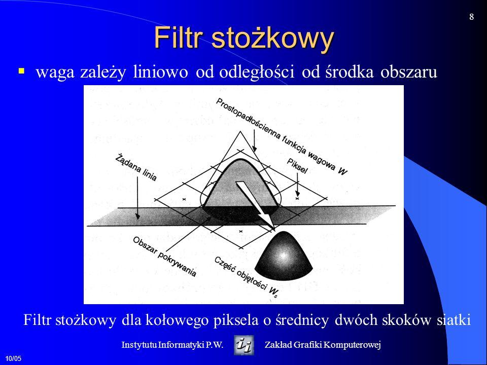10/05 8 Instytutu Informatyki P.W.Zakład Grafiki Komputerowej Filtr stożkowy waga zależy liniowo od odległości od środka obszaru Filtr stożkowy dla ko