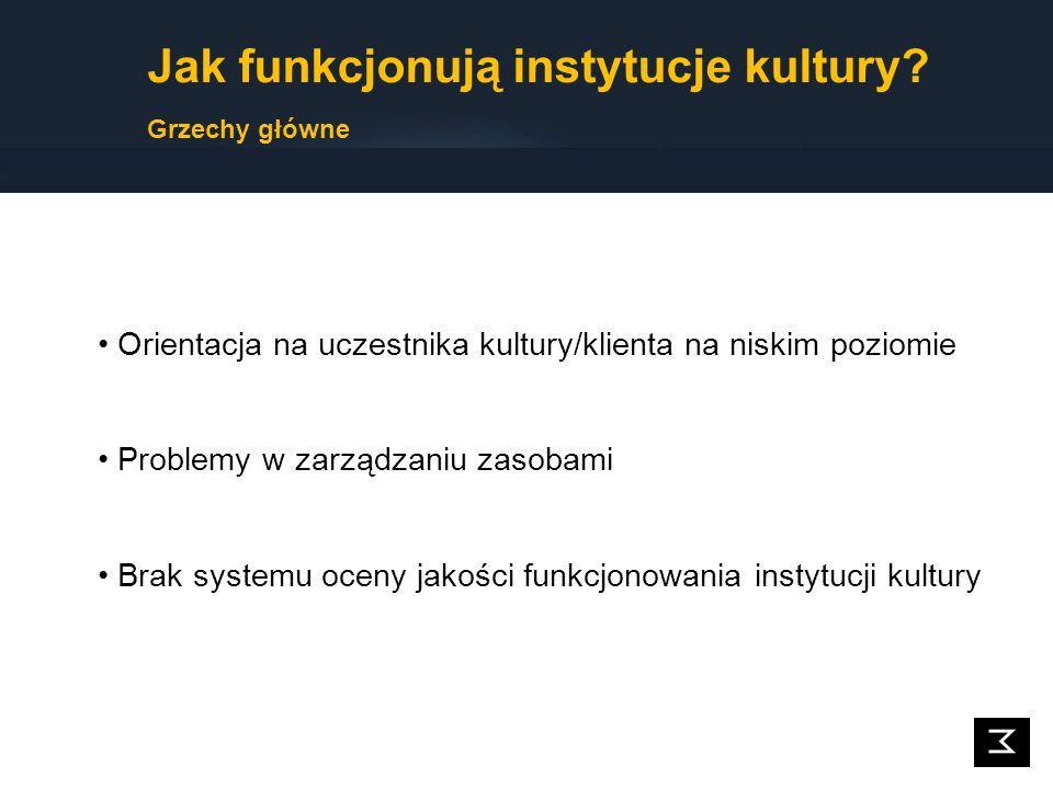 Orientacja na uczestnika kultury/klienta na niskim poziomie Problemy w zarządzaniu zasobami Brak systemu oceny jakości funkcjonowania instytucji kultu