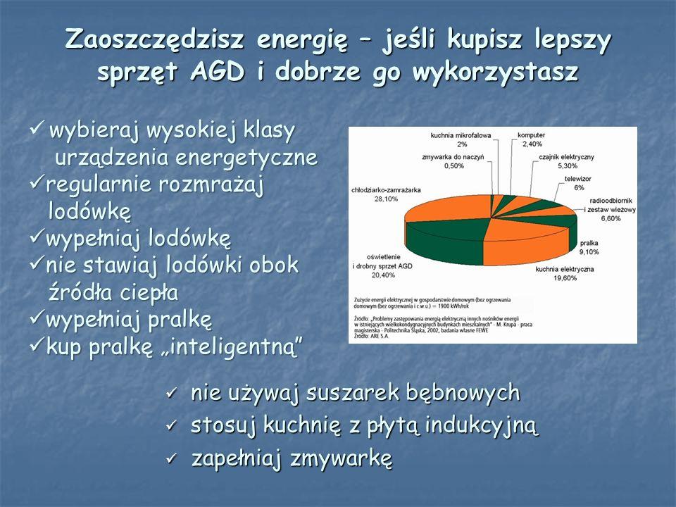 Zaoszczędzisz energię – jeśli kupisz lepszy sprzęt AGD i dobrze go wykorzystasz nie używaj suszarek bębnowych nie używaj suszarek bębnowych stosuj kuc