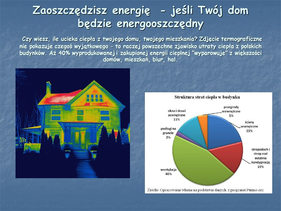 Co możesz zrobić, aby nie tracić ciepła Co możesz zrobić, aby nie tracić ciepła ociepl budynek ociepl budynek zmniejsz ogrzewanie zmniejsz ogrzewanie zaprogramuj termostat zaprogramuj termostat zadbaj o okna i drzwi zadbaj o okna i drzwi wkręć energooszczędne wkręć energooszczędne świetlówki świetlówki wykorzystaj maksymalnie wykorzystaj maksymalnie dziennie światło dziennie światło sprawdzaj bojler sprawdzaj bojler zainwestuj w zieloną energię zainwestuj w zieloną energię