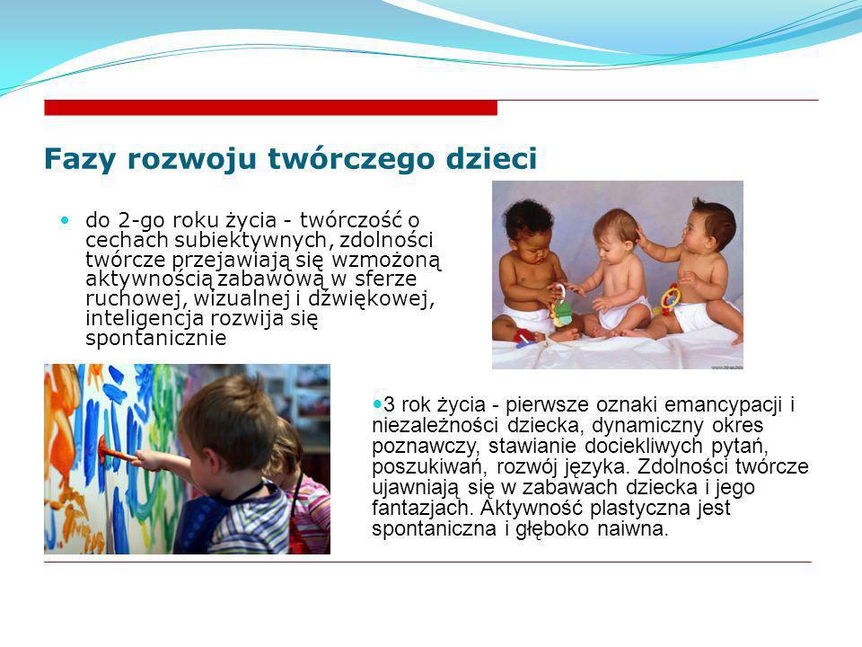 Fazy rozwoju twórczego dzieci do 2-go roku życia - twórczość o cechach subiektywnych, zdolności twórcze przejawiają się wzmożoną aktywnością zabawową