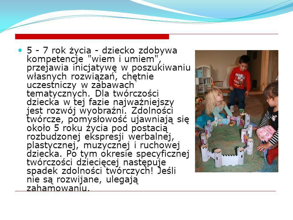 5 - 7 rok życia - dziecko zdobywa kompetencje