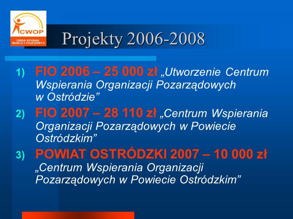 Projekty 2006-2008 1) FIO 2006 – 25 000 zł Utworzenie Centrum Wspierania Organizacji Pozarządowych w Ostródzie 2) FIO 2007 – 28 110 zł Centrum Wspiera