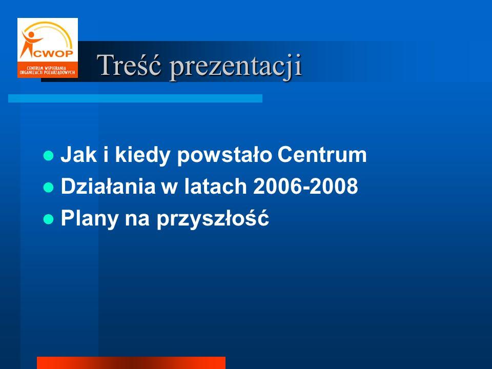 Działalność 2006-2008 24 dni szkoleniowe 280 godzin doradczych 2 wyjazdy studyjne www.cwop.ostroda.pl biblioteczka (70 pozycji) e-mailografia