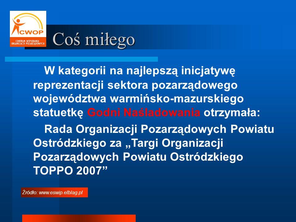 Coś miłego Coś miłego W kategorii na najlepszą inicjatywę reprezentacji sektora pozarządowego województwa warmińsko-mazurskiego statuetkę Godni Naślad