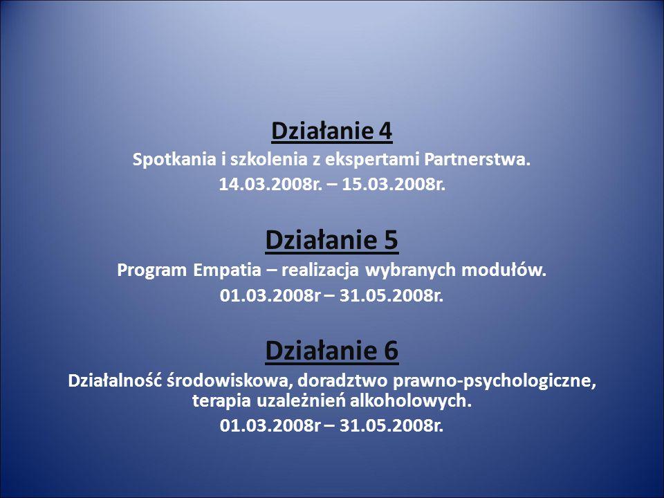 Działanie 4 Spotkania i szkolenia z ekspertami Partnerstwa.