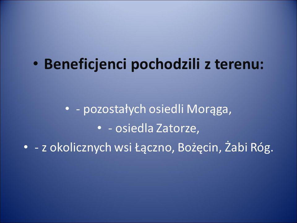 Beneficjenci pochodzili z terenu: - pozostałych osiedli Morąga, - osiedla Zatorze, - z okolicznych wsi Łączno, Bożęcin, Żabi Róg.