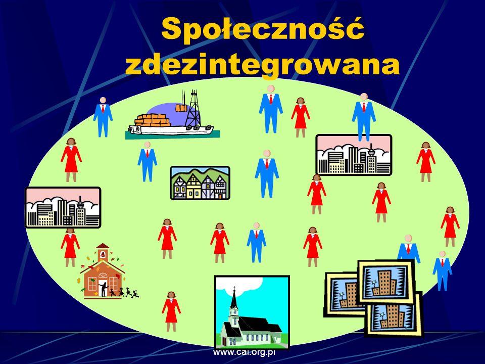Stowarzyszenie CAL www.cal.org.pl Społeczność zdezintegrowana