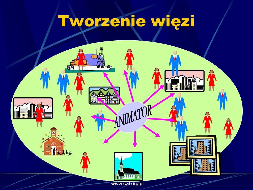 Stowarzyszenie CAL www.cal.org.pl Tworzenie więzi