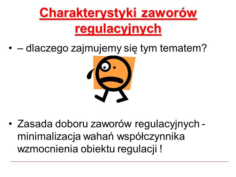 Charakterystyki zaworów regulacyjnych – dlaczego zajmujemy się tym tematem? Zasada doboru zaworów regulacyjnych - minimalizacja wahań współczynnika wz