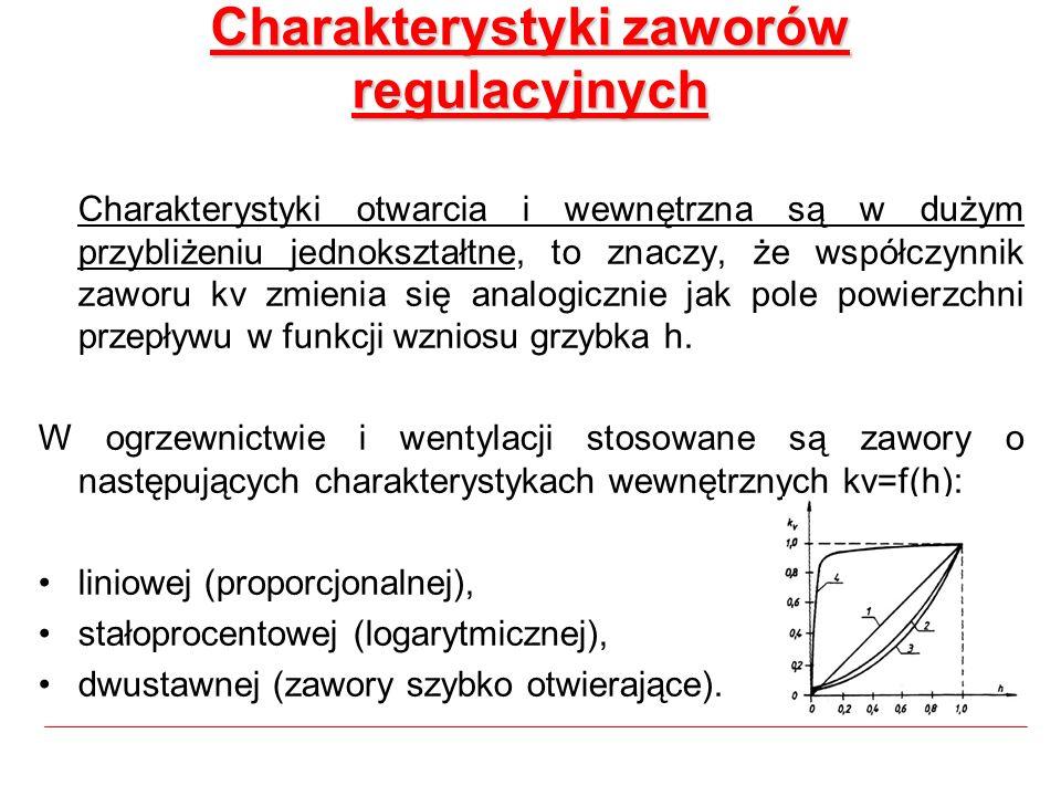 Charakterystyki zaworów regulacyjnych Charakterystyki otwarcia i wewnętrzna są w dużym przybliżeniu jednokształtne, to znaczy, że współczynnik zaworu
