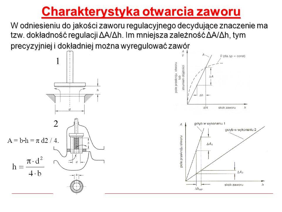 Charakterystyka otwarcia zaworu W odniesieniu do jakości zaworu regulacyjnego decydujące znaczenie ma tzw. dokładność regulacji ΔA/Δh. Im mniejsza zal