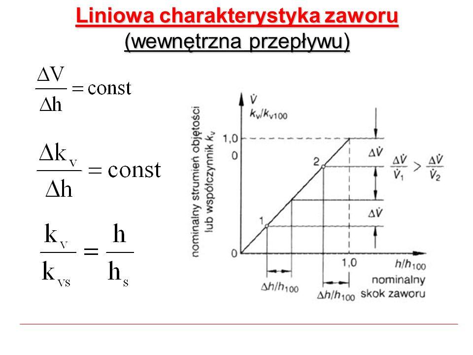 Liniowa charakterystyka zaworu (wewnętrzna przepływu)