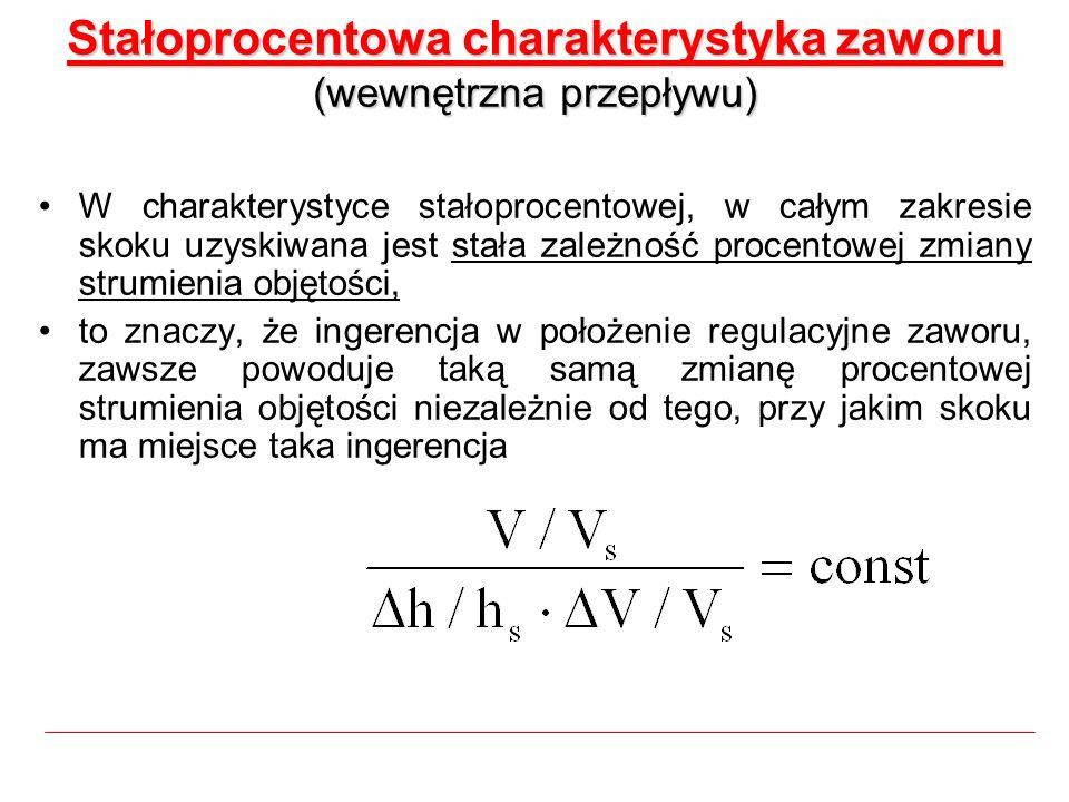 Stałoprocentowa charakterystyka zaworu (wewnętrzna przepływu) W charakterystyce stałoprocentowej, w całym zakresie skoku uzyskiwana jest stała zależno