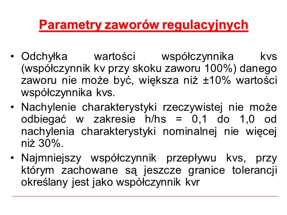 Parametry zaworów regulacyjnych Odchyłka wartości współczynnika kvs (współczynnik kv przy skoku zaworu 100%) danego zaworu nie może być, większa niż ±