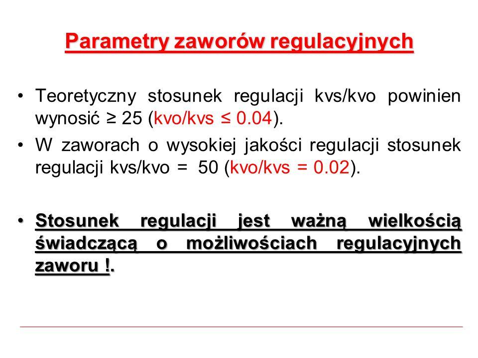 Parametry zaworów regulacyjnych Teoretyczny stosunek regulacji kvs/kvo powinien wynosić 25 (kvo/kvs 0.04). W zaworach o wysokiej jakości regulacji sto