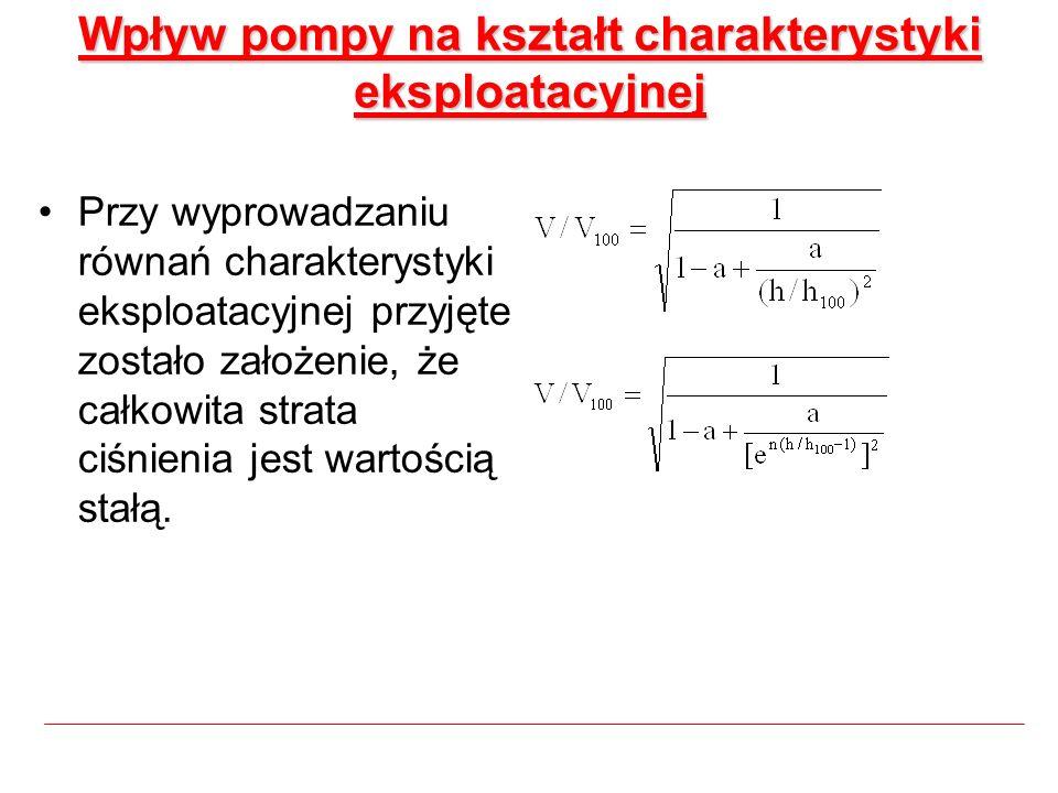 Wpływ pompy na kształt charakterystyki eksploatacyjnej Przy wyprowadzaniu równań charakterystyki eksploatacyjnej przyjęte zostało założenie, że całkow
