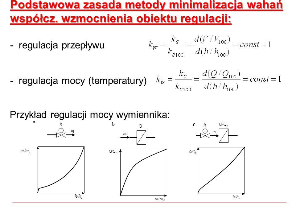 Podstawowa zasada metody minimalizacja wahań współcz. wzmocnienia obiektu regulacji: Podstawowa zasada metody minimalizacja wahań współcz. wzmocnienia