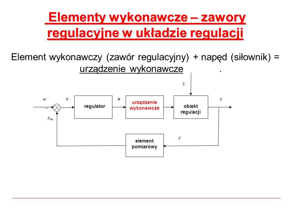 Elementy wykonawcze – zawory regulacyjne w układzie regulacji Elementy wykonawcze – zawory regulacyjne w układzie regulacji Element wykonawczy (zawór