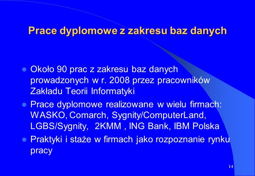 14 Prace dyplomowe z zakresu baz danych Około 90 prac z zakresu baz danych prowadzonych w r. 2008 przez pracowników Zakładu Teorii Informatyki Prace d