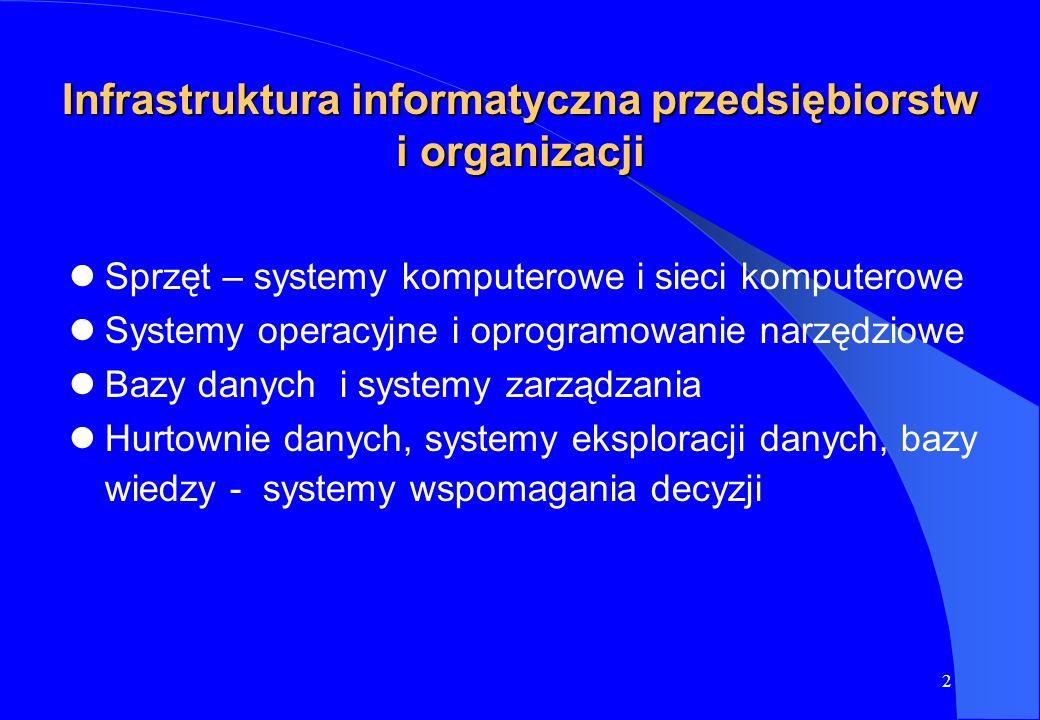 2 Infrastruktura informatyczna przedsiębiorstw i organizacji Sprzęt – systemy komputerowe i sieci komputerowe Systemy operacyjne i oprogramowanie narz