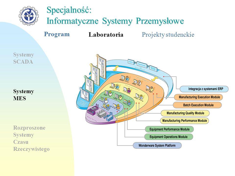 Program LaboratoriaProjekty studenckie Systemy SCADA Systemy MES Rozproszone Systemy Czasu Rzeczywistego Specjalność: Informatyczne Systemy Przemysłow