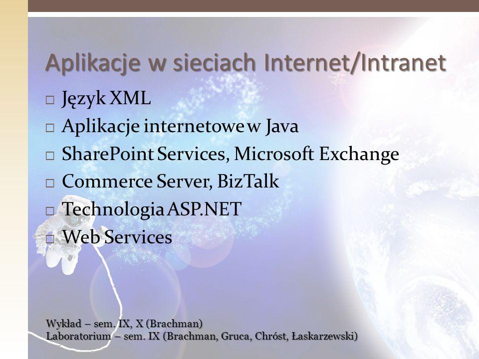 Język XML Aplikacje internetowe w Java SharePoint Services, Microsoft Exchange Commerce Server, BizTalk Technologia ASP.NET Web Services Aplikacje w s