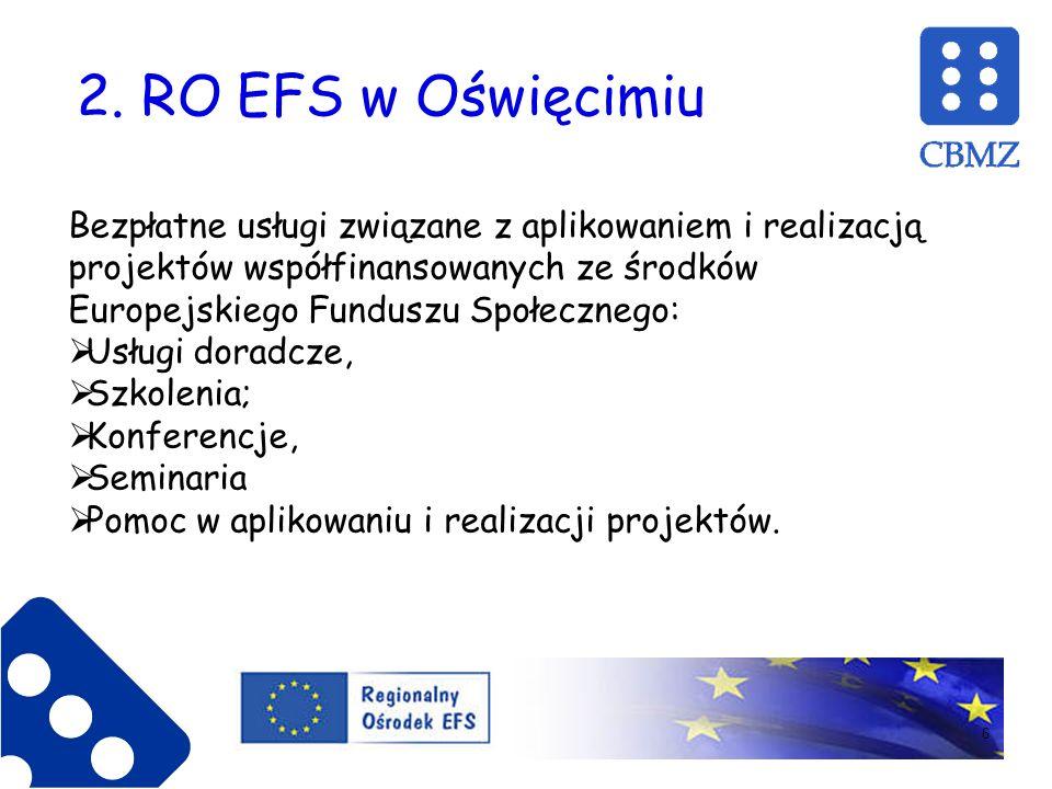 2. RO EFS w Oświęcimiu Bezpłatne usługi związane z aplikowaniem i realizacją projektów współfinansowanych ze środków Europejskiego Funduszu Społeczneg