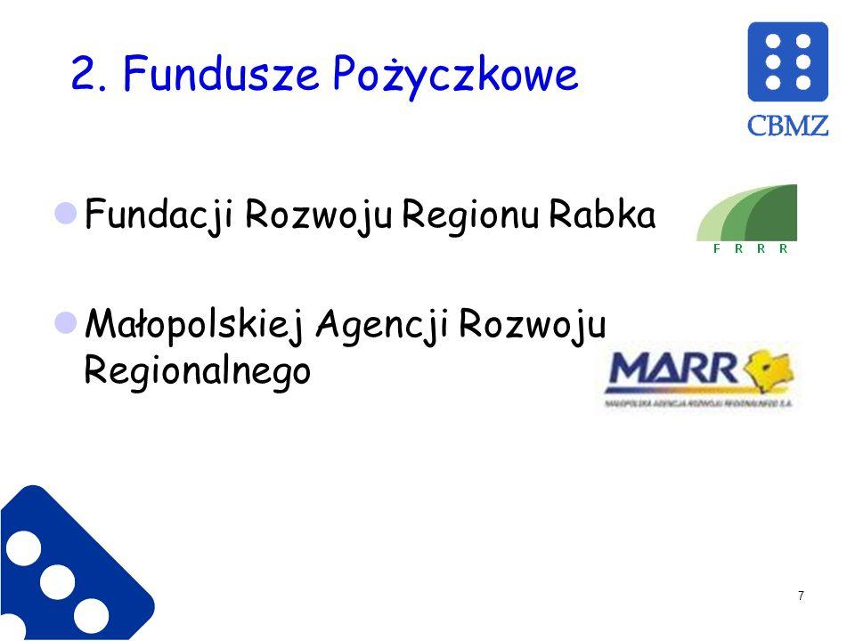 2. Fundusze Pożyczkowe Fundacji Rozwoju Regionu Rabka Małopolskiej Agencji Rozwoju Regionalnego 7