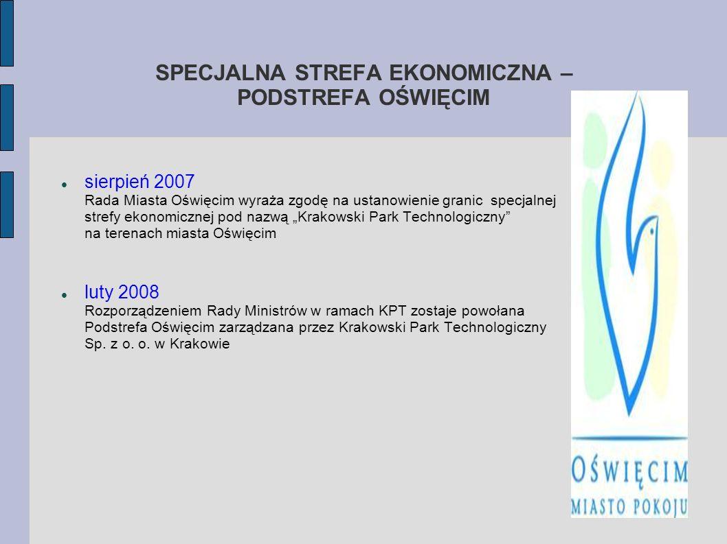 SPECJALNA STREFA EKONOMICZNA – PODSTREFA OŚWIĘCIM sierpień 2007 Rada Miasta Oświęcim wyraża zgodę na ustanowienie granic specjalnej strefy ekonomiczne
