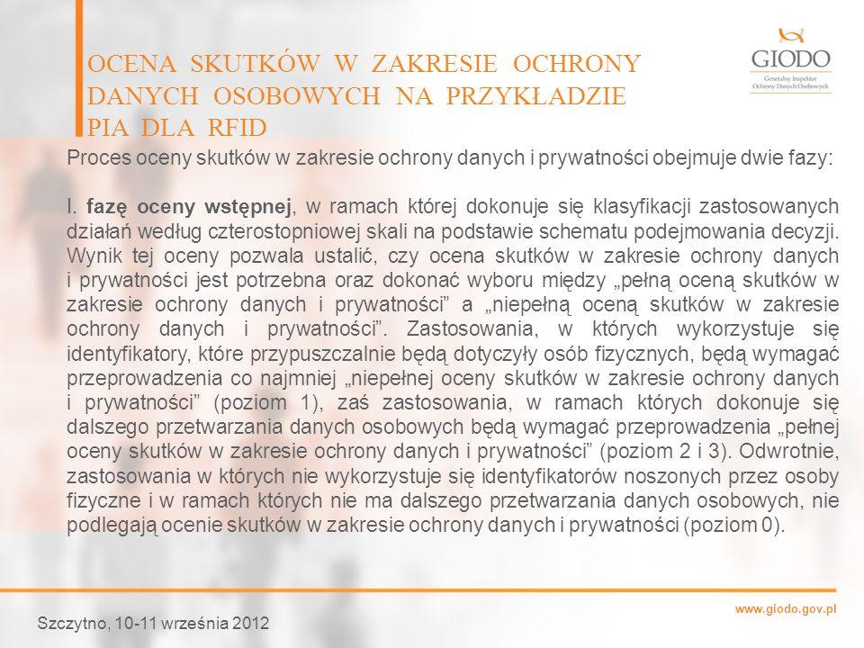 www.giodo.gov.pl Szczytno, 10-11 września 2012 OCENA SKUTKÓW W ZAKRESIE OCHRONY DANYCH OSOBOWYCH NA PRZYKŁADZIE PIA DLA RFID Proces oceny skutków w za
