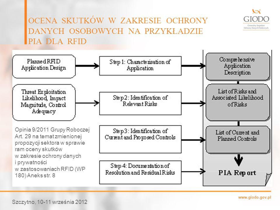www.giodo.gov.pl Szczytno, 10-11 września 2012 OCENA SKUTKÓW W ZAKRESIE OCHRONY DANYCH OSOBOWYCH NA PRZYKŁADZIE PIA DLA RFID Opinia 9/2011 Grupy Roboc