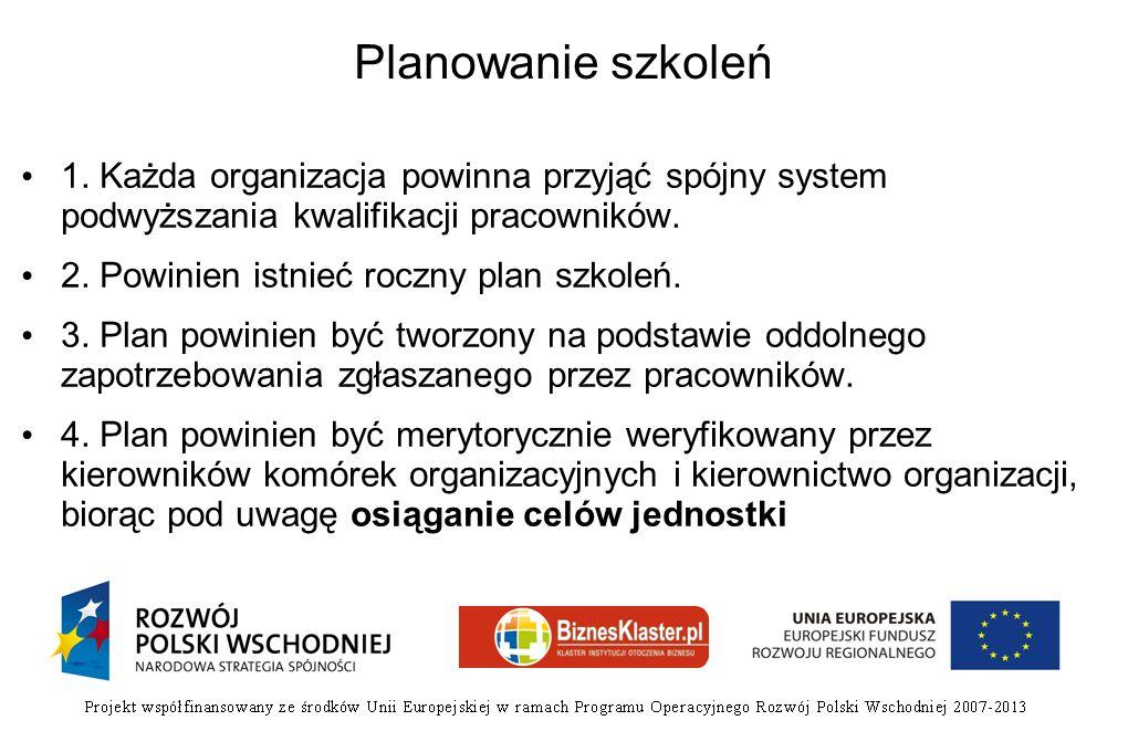 Planowanie szkoleń 1. Każda organizacja powinna przyjąć spójny system podwyższania kwalifikacji pracowników. 2. Powinien istnieć roczny plan szkoleń.