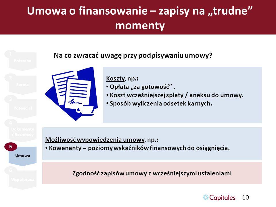 10 Umowa o finansowanie – zapisy na trudne momenty Potrzeba Forma Potencjał Umowa Współpraca 1 2 3 5 6 Dokumenty / Rozmowy 4 Koszty, np.: Opłata za go