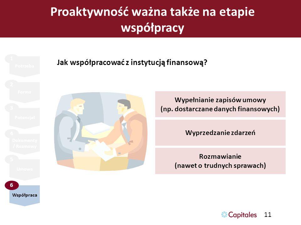 11 Proaktywność ważna także na etapie współpracy Potrzeba Forma Potencjał Umowa Współpraca 1 2 3 5 6 Dokumenty / Rozmowy 4 Jak współpracować z instytu