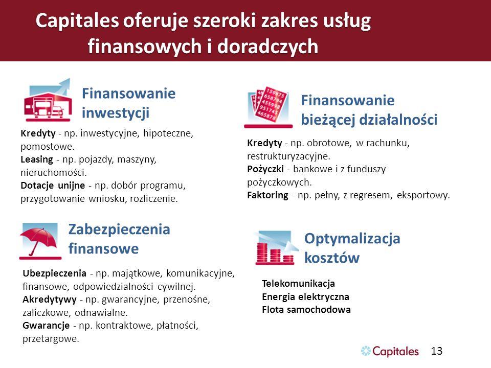 13 Capitales oferuje szeroki zakres usług finansowych i doradczych Kredyty - np. inwestycyjne, hipoteczne, pomostowe. Leasing - np. pojazdy, maszyny,