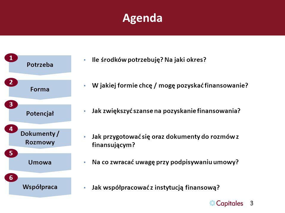 3 Agenda Potrzeba Forma Potencjał Umowa Współpraca 1 2 3 5 6 Ile środków potrzebuję? Na jaki okres? W jakiej formie chcę / mogę pozyskać finansowanie?