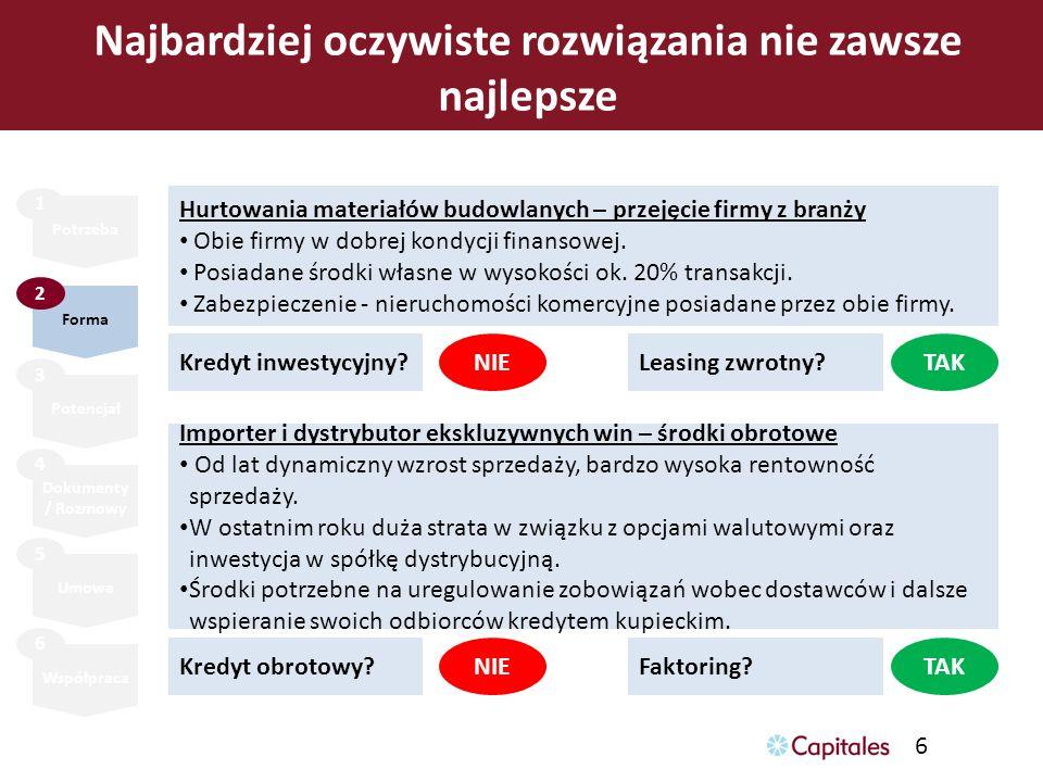 7 Zwiększanie zdolności przez optymalizację wskaźników finansowych Potrzeba Forma Potencjał Umowa Współpraca 1 2 3 5 6 Dokumenty 4 Jak zwiększyć szanse na pozyskanie właściwej kwoty finansowania.
