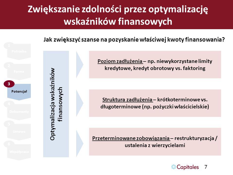 7 Zwiększanie zdolności przez optymalizację wskaźników finansowych Potrzeba Forma Potencjał Umowa Współpraca 1 2 3 5 6 Dokumenty 4 Jak zwiększyć szans