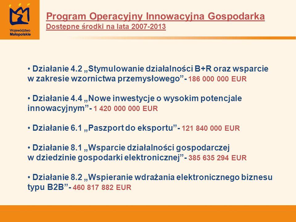 Działanie 4.2 Stymulowanie działalności B+R oraz wsparcie w zakresie wzornictwa przemysłowego- 186 000 000 EUR Działanie 4.4 Nowe inwestycje o wysokim