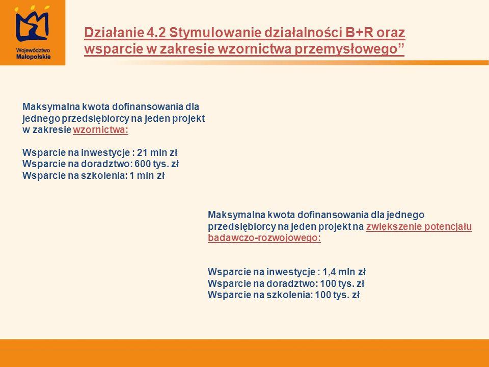Działanie 4.2 Stymulowanie działalności B+R oraz wsparcie w zakresie wzornictwa przemysłowego Maksymalna kwota dofinansowania dla jednego przedsiębior