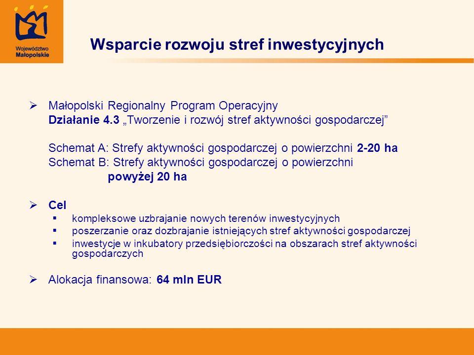Specjalne Strefy Ekonomiczne w Małopolsce Krakowska Specjalna Strefa Ekonomiczna-KPT 14 podstref - 416,67 ha Planowane poszerzenie obszaru SSE do 599,48 ha 5 nowych podstref: Bochnia, Gorlice, Książ Wielki, Trzebinia oraz Zator Katowicka Specjalna Strefa Ekonomiczna 22,13 ha - podstrefa w Myślenicach Specjalna Strefa Ekonomiczna EURO-PARK Mielec 21,09 ha - podstrefa w Gorlicach