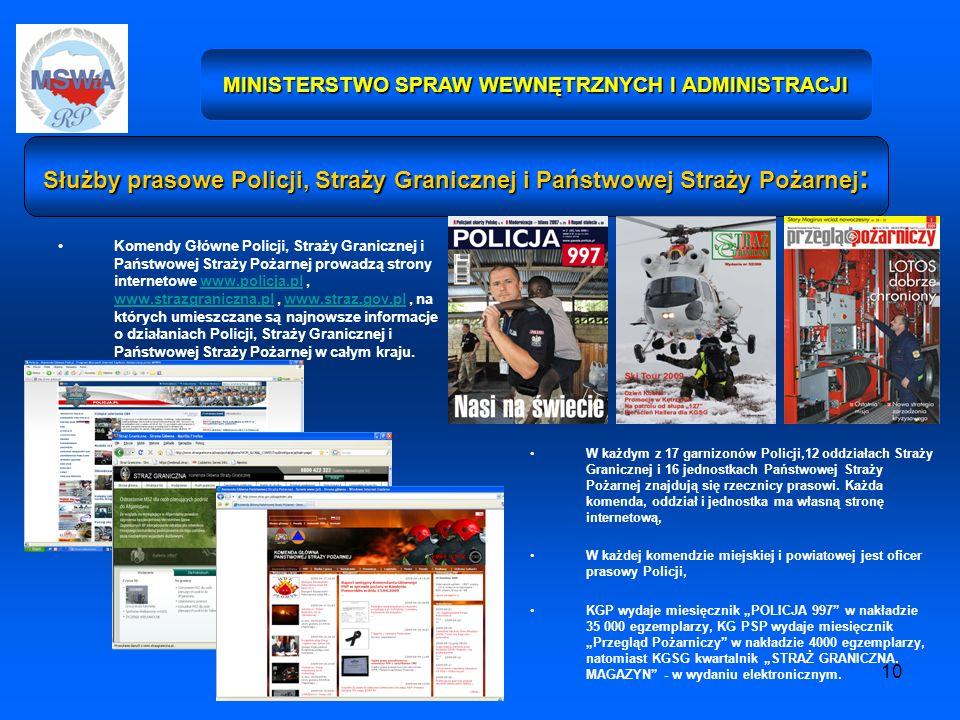 10 MINISTERSTWO SPRAW WEWNĘTRZNYCH I ADMINISTRACJI Służby prasowe Policji, Straży Granicznej i Państwowej Straży Pożarnej : Komendy Główne Policji, St