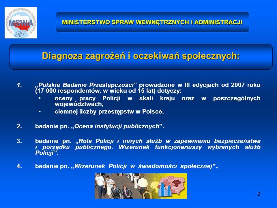 2 MINISTERSTWO SPRAW WEWNĘTRZNYCH I ADMINISTRACJI 1.Polskie Badanie Przestępczości prowadzone w III edycjach od 2007 roku (17 000 respondentów, w wieku od 15 lat) dotyczy: oceny pracy Policji w skali kraju oraz w poszczególnych województwach, ciemnej liczby przestępstw w Polsce.