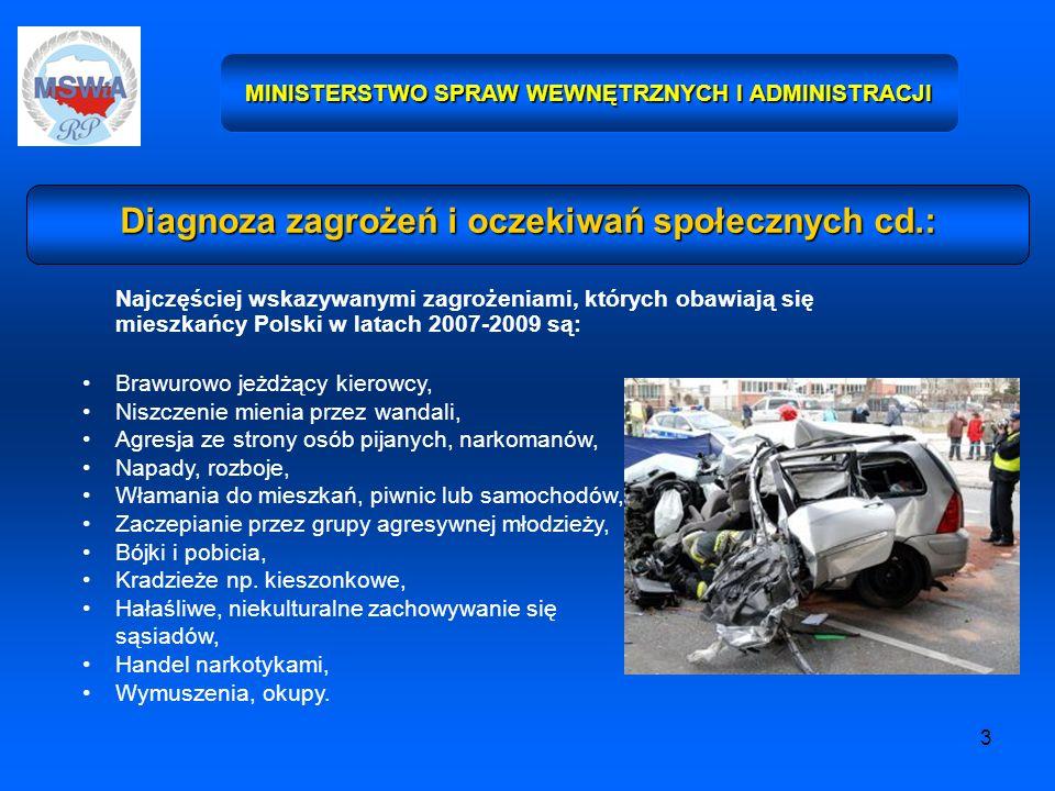 3 MINISTERSTWO SPRAW WEWNĘTRZNYCH I ADMINISTRACJI Diagnoza zagrożeń i oczekiwań społecznych cd.: Najczęściej wskazywanymi zagrożeniami, których obawiają się mieszkańcy Polski w latach 2007-2009 są: Brawurowo jeżdżący kierowcy, Niszczenie mienia przez wandali, Agresja ze strony osób pijanych, narkomanów, Napady, rozboje, Włamania do mieszkań, piwnic lub samochodów, Zaczepianie przez grupy agresywnej młodzieży, Bójki i pobicia, Kradzieże np.