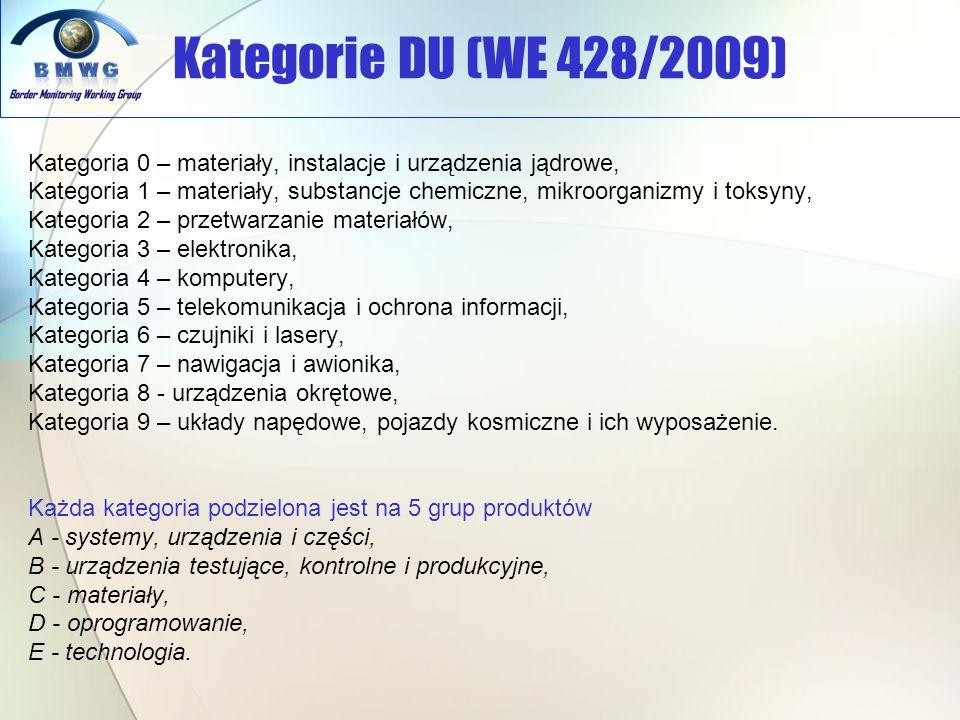 Kategorie DU (WE 428/2009) Kategoria 0 – materiały, instalacje i urządzenia jądrowe, Kategoria 1 – materiały, substancje chemiczne, mikroorganizmy i t