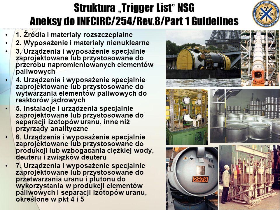 Struktura Trigger List NSG Aneksy do INFCIRC/254/Rev.8/Part 1 Guidelines 1. Źródła i materiały rozszczepialne 2. Wyposażenie i materialy nienuklearne